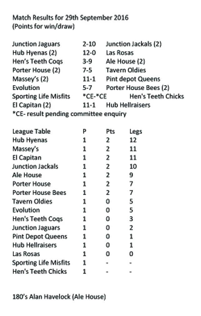 euronics-darts-league1
