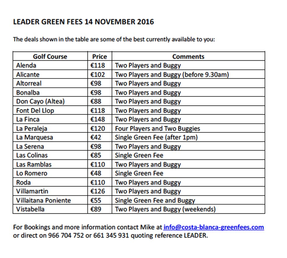 green-fees